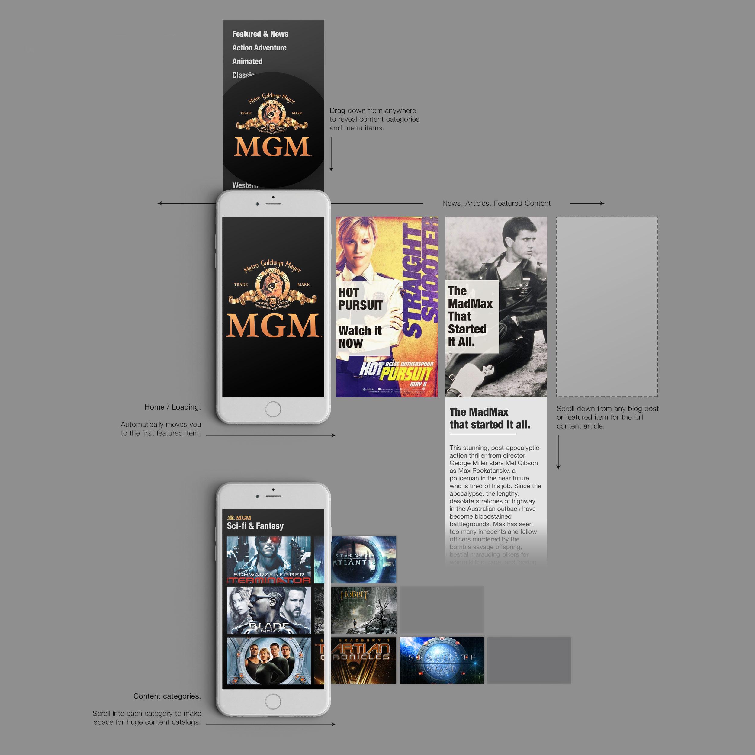 MGM_Mobile_Mocks